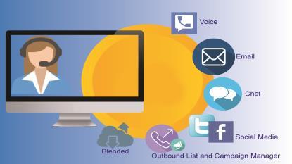 Consilium Software | Omnichannel Customer Experience